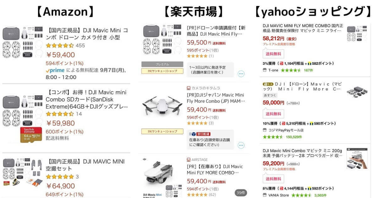 mavic mini(Fly More コンボ)の最安値